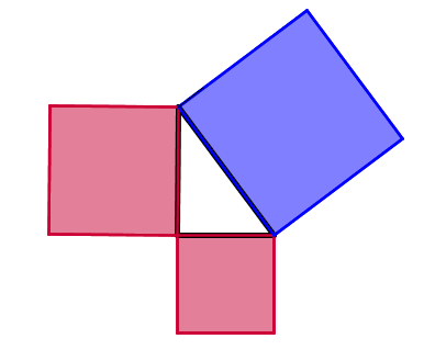pythagorean illustration